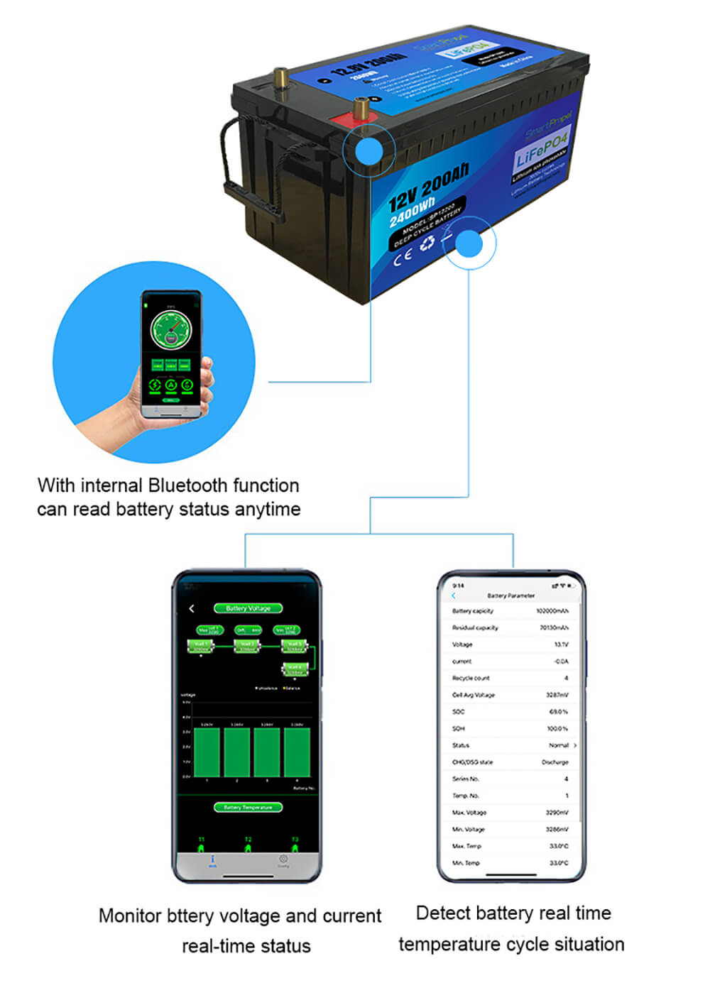 12V lithium battery function