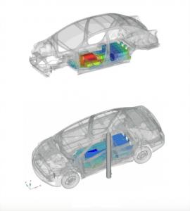 EV lithium Battery Design