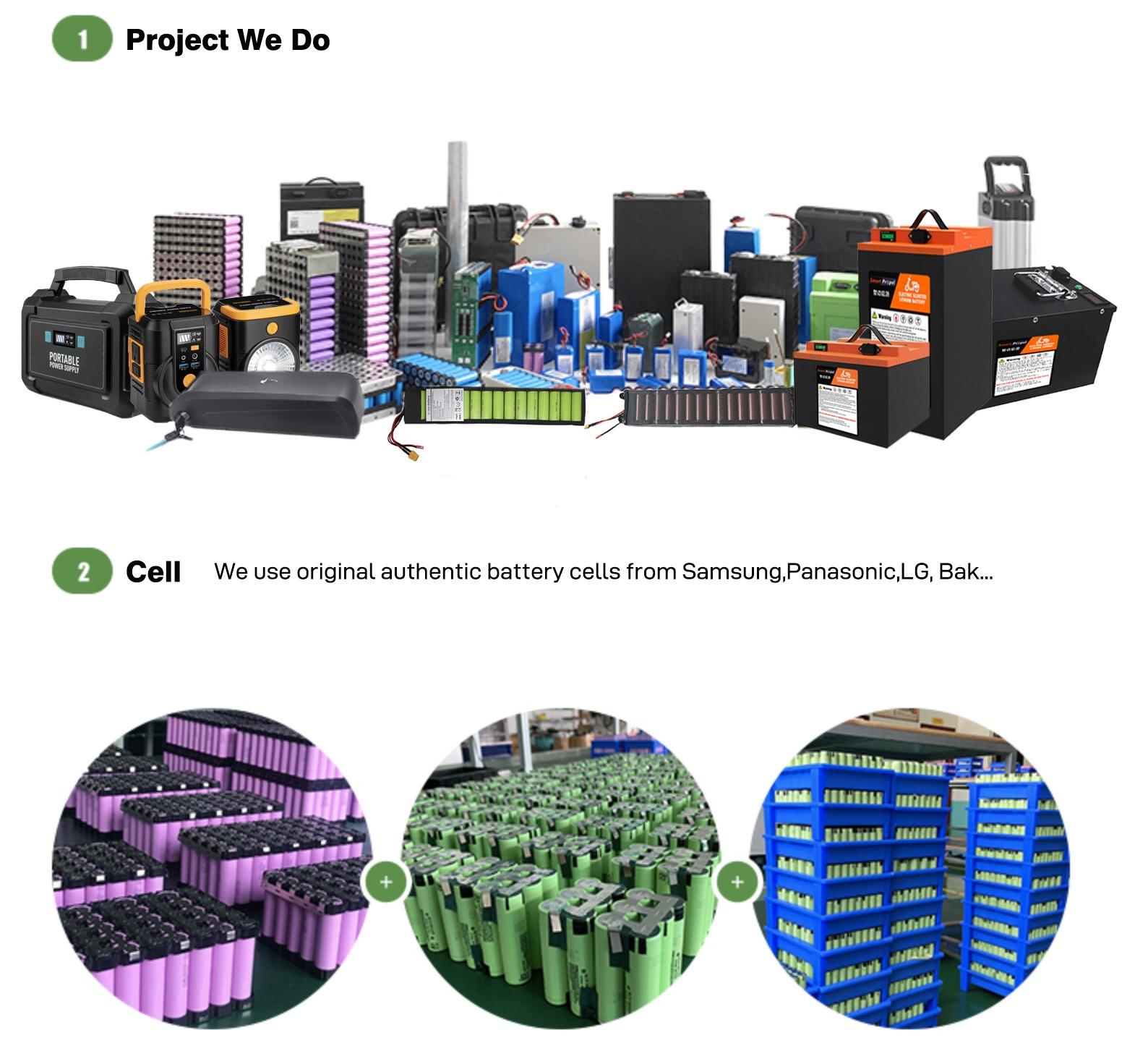 SmartPropel Lithium Battery Pack Comprehensive